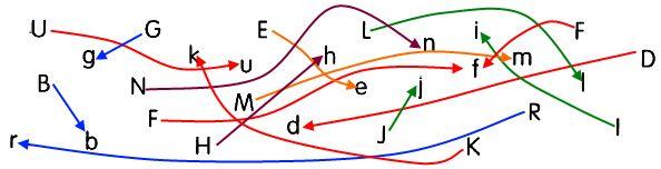 3. Соедини эти прописные и строчные буквы