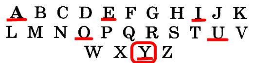 4. Посмотри на английский алфавит и подчеркни буквы, обозначающие гласные звуки. Обведи ту букву, которая тебе ещё не встречалась.