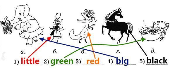 1. Послушай, что говорят о своих мамах их детеныши, и соедини номер высказывания с соответствующим рисунком, (28). Раскрась рисунки.