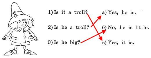 3. Соедини правильно вопросы и ответы на них. Раскрась тролля.