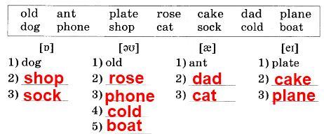2. Напиши слова в нужные столбики в соответствии с чтением гласных.
