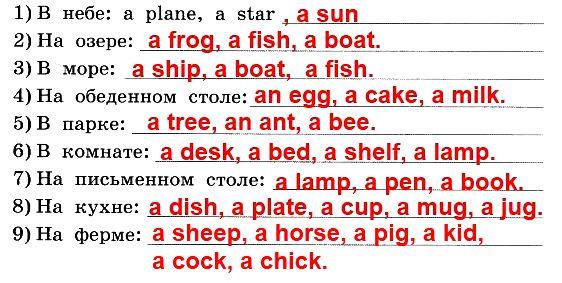 3. Напиши то, что ты можешь видеть в названных здесь местах. Пользуйся только теми английскими словами, которые ты знаешь.