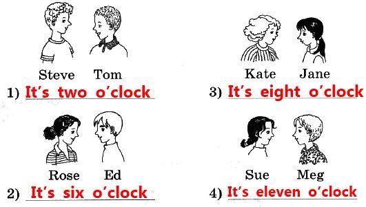 2. Послушай четыре диалога, (54), и впиши время, которое называют дети.