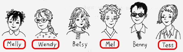 Послушай, как называют свои имена эти мальчики и девочки. Обведи красным карандашом имена тех, кто делает это так же, как девочка Мелли