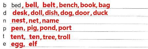 2. Вспомни и напиши названия предметов, которые начинаются с этих букв