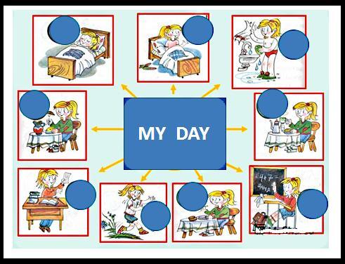 распорядок дня с картинками на английском
