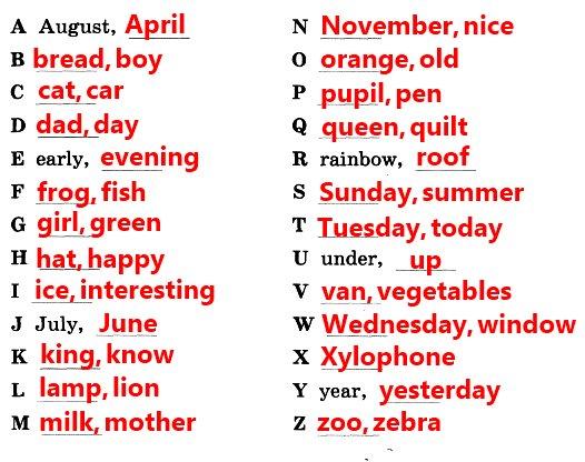Вспомни и напиши по 1 – 2 слова, которые начинаются с этих букв.
