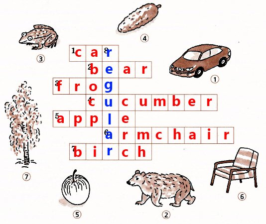 Do the crossword puzzle. Write the names of the things (1 − 7) and get a new word (8)