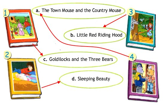 What's the fairy tale? Look and choose